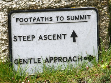 Cape Cornwall footpath sign